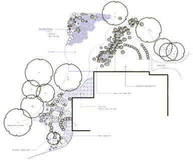Image: Tier One Landscape blueprint.